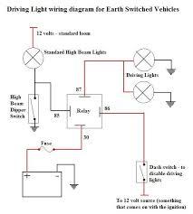 wiring diagram for a fan relay and light u2013 readingrat net