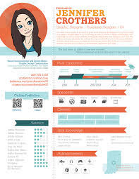 check fashion trends of 2015 resume resume format 2017