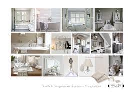 Deco Chambre Parentale by