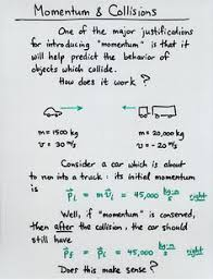 conservation of linear momentum info