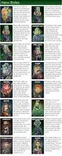 one night ultimate alien by bezier games u2014 kickstarter