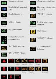 toyota car warning lights meanings chrysler 300 dashboard warning lights click to see larger image