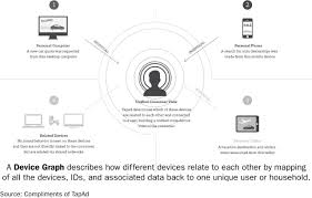 Experian Help Desk Verify Identity by Cross Device And Cross Channel Identity Measurement Issues And