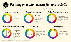 color scheme raving software color theory choosing a color scheme for your website