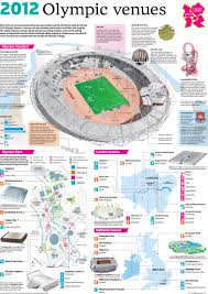 venues for the olympic games london 2012 graphics24