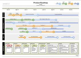 Agile Project Management Excel Template Create Project Plans And Roadmaps With Product Plan