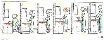 hauteur de cuisine hauteur plan de travail hauteur plan travail cuisine 1 de hauteur
