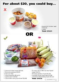 20 food showdown fast food vs healthy food sparkpeople
