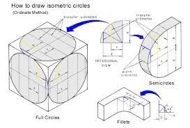 pictorial drawings