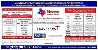 Texas travelers car insurance images Homeowner mailer frisco tx rodney mouton insurance agency jpg