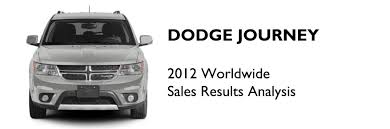 dodge crossover white dodge journey 2012 full year analysis fiat group u0027s world