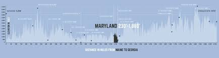 Show Me A Map Of Maryland Maryland