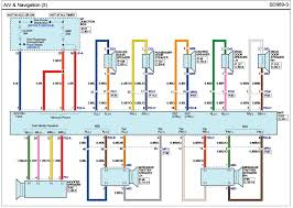 2009 chevy hhr stereo wiring diagram wiring diagram