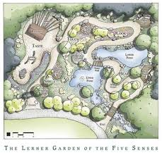 Sensory Garden Ideas Garden Designs Sensory Garden Design Ideas Meandering Garden