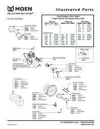 moen kitchen faucet repair manual moen 7400 kitchen faucet repair huetour club
