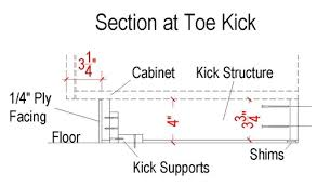 how to make cabinet toe kicks u2014 stonehaven life