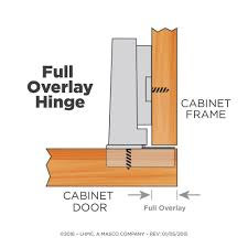 Cabinet Hinge Overlay Amazon Com Pair European Concealed Cabinet Hinges 110 Degree