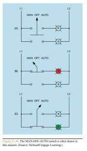 functions of motor selector switches electric equipment