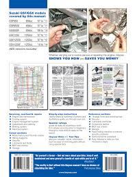 suzuki bandit ignition wiring diagram suzuki bandit 600 wiring