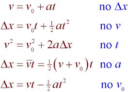 Challenge Physics Use These Equations To Solve The Motion Problem Challenge Https