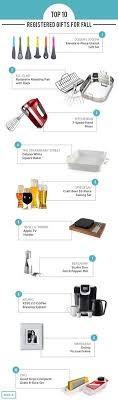 most popular wedding registries basic cooking tools the essential wedding registry checklist for