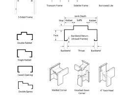 Ipd Door Locks by Commercial Doors Parts U0026 Quality Garage Door Parts Openers