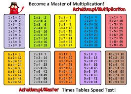 multiplication table free printable multiplication tables printable free