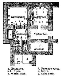 baths of caracalla floor plan greek roman mythology tools