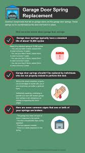 Garage Door Counterbalance Systems by Garage Door Spring Replacement Infographic