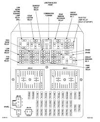 wiring diagram 1996 jeep grand cherokee fuse panel diagram 12 17