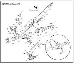 ezgo steering box diagram 1995 2001 cartaholics golf cart forum