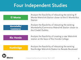 Metrolink Map Los Angeles by Take This New Survey On Metrolink Station Improvements The Source