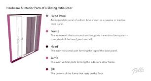 sliding glass door manufacturers list parts of a door door anatomy glossary pella