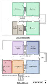 Functional Floor Plans Resolving Functional Obsolescence Securing The Future Of Pioneer