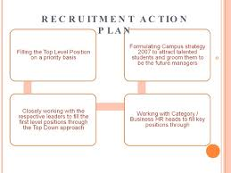 beautiful recruitment plan template ideas resume samples