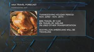more americans expected to travel for thanksgiving las