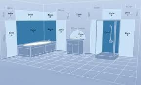 reglementation rehausseur siege auto design reglementation electrique salle de bain belgique nancy 21