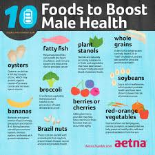 men u0027s health tips sleep stress diet u0026 exercise