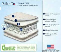 Kolcraft Pediatric 800 Crib Mattress Colchon Para Cuna Kolcraft Pediatric 800 Envio Gratis