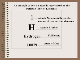 atoms u0026 the periodic table of elements history first u2026 alchemy