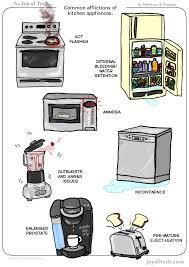 list of kitchen appliances common afflictions of kitchen appliances