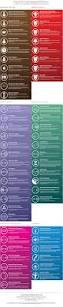 tableau original design arguments rhétologiques fallacieux u2014 information is beautiful