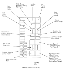 wiring diagram for dodge fan clutch wiring wiring diagram