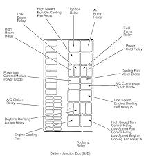 ford ranger dome light wiring diagram 1997 ford ranger dome light