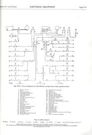 house socket wiring wiring diagram weick