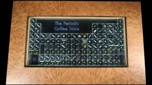Periodic Table Coffee Table Periodic Coffee Table With Embedded Element Sles
