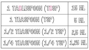 convertisseur mesure cuisine idee deco équivalence cuillère à soupe farine équivalence cuillère