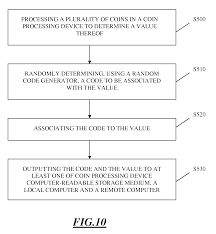 patent us7980378 systems apparatus and methods for currency