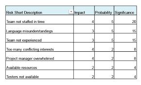 risk matrix template excel calendar template word