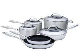 What Cookware Can Be Used On Induction Cooktop Best Induction Cookware Reviews 2017 Buyers U0027 Guide